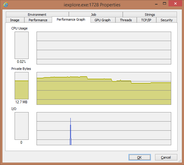 Timestamp page is considered inactive the Cpu Usage is considerably less than when the page is active. That could be because the Browser is not actively being rendered and thus less CPU usage.