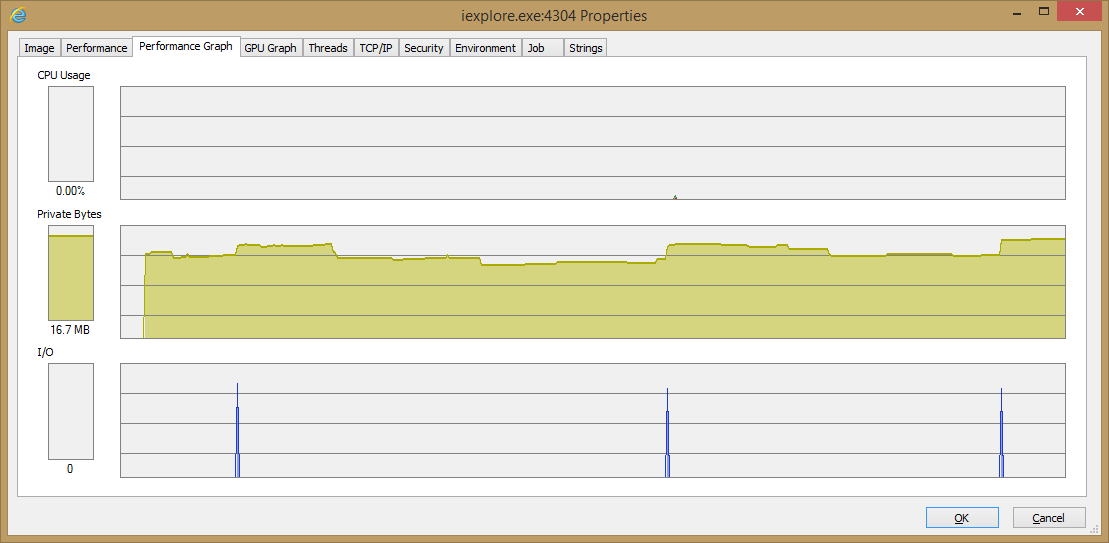 Graph Private Bytes Usage of Timestamp Page as it is mostly visible. See that the Memory usage of the IE Tab container process gradually increases.
